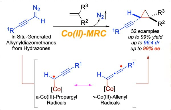 New binding mode of heterogeneous catalysts discovered