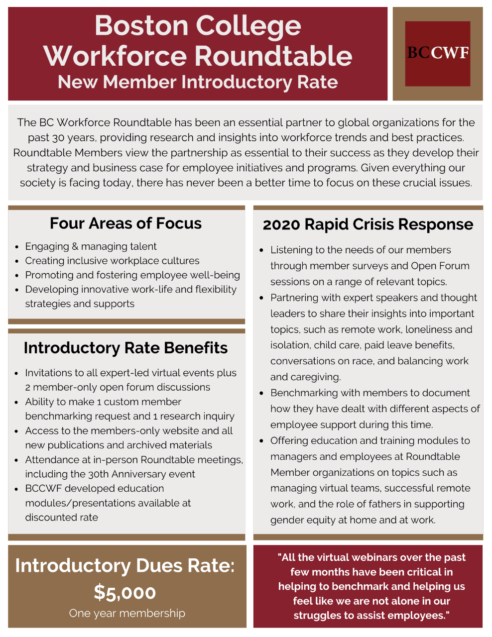 New Member Introductory Rate