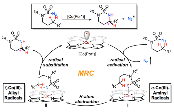 Catalytic Radical Process for Enantioselective Amination of C(sp3)‐H Bonds
