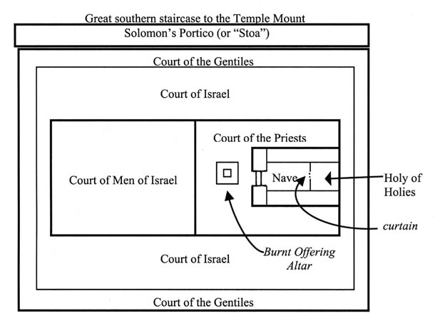 tabernacle of moses layout